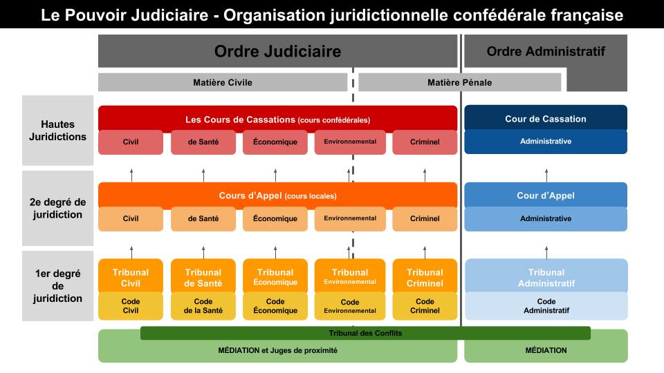 Mumble Constituant - Introduction au 2e bloc (2).png