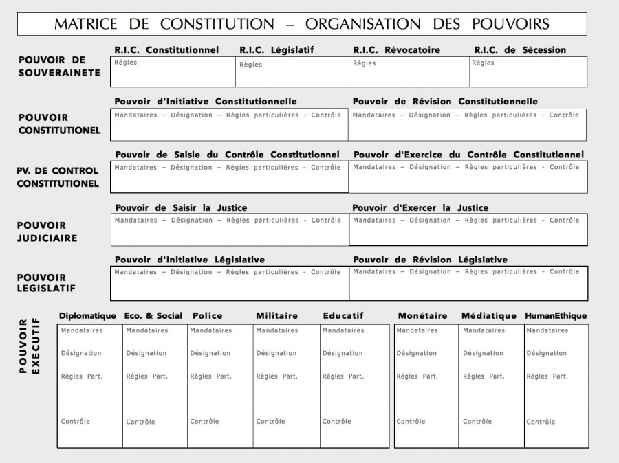 Matrice constitution organisation des pouvoirs v15.jpg