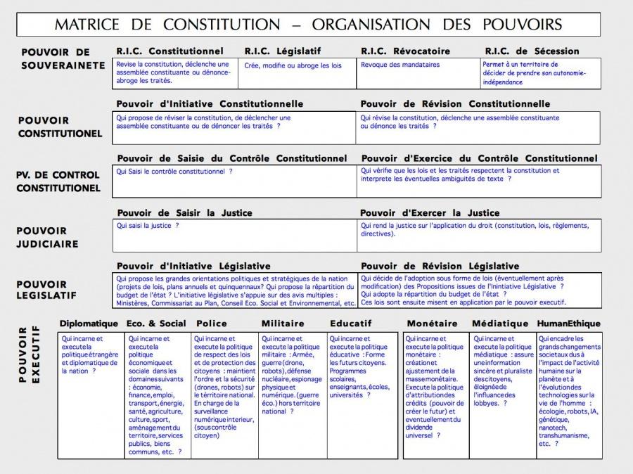 Matrice constitution v15.jpg
